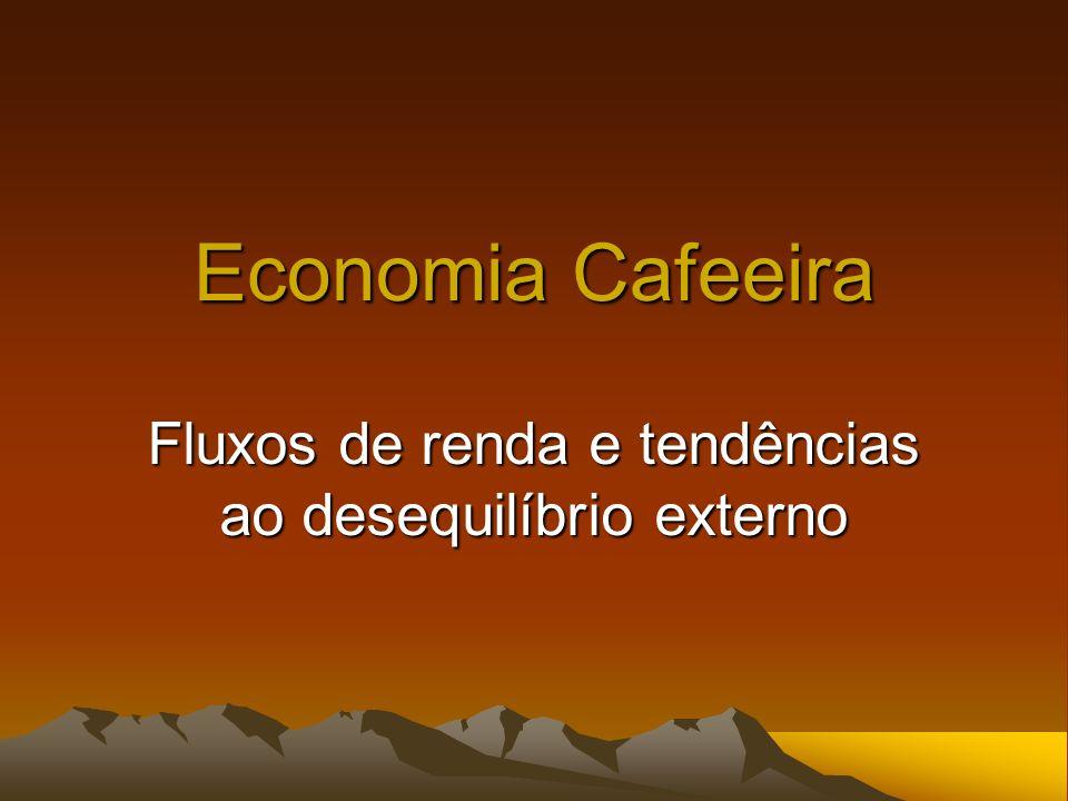 Economia Cafeeira Fluxos de renda e tendências ao desequilíbrio externo