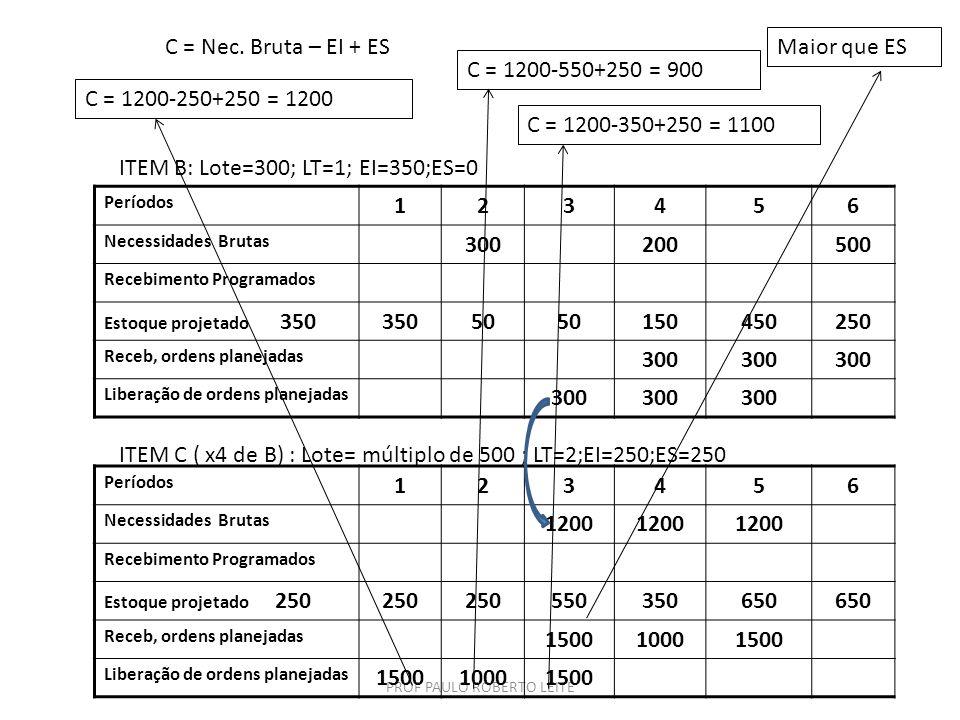 PROF PAULO ROBERTO LEITE Períodos 123456 Necessidades Brutas 300200500 Recebimento Programados Estoque projetado 35035050 150450250 Receb, ordens plan