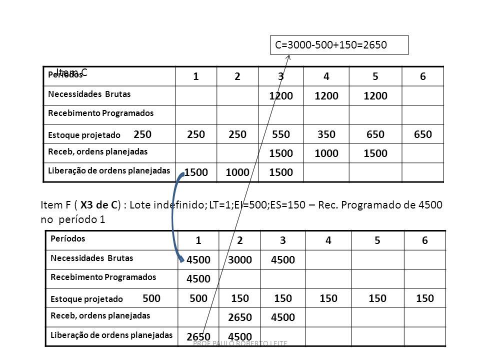 PROF PAULO ROBERTO LEITE Períodos 123456 Necessidades Brutas 1200 Recebimento Programados Estoque projetado 250250 550350650 Receb, ordens planejadas