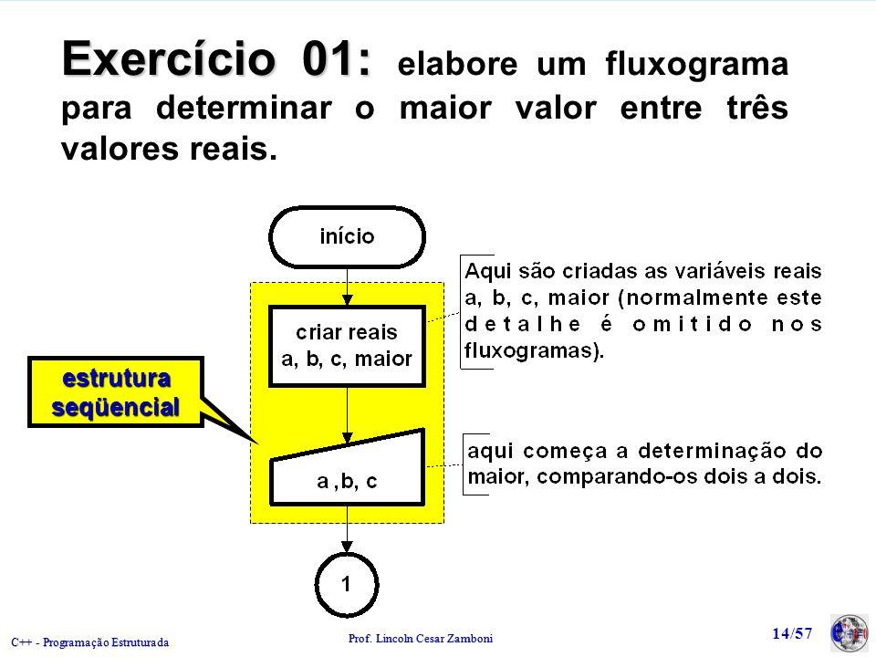 C++ - Programação Estruturada Prof. Lincoln Cesar Zamboni 14/57 estruturaseqüencialestruturaseqüencial Exercício 01: Exercício 01: elabore um fluxogra