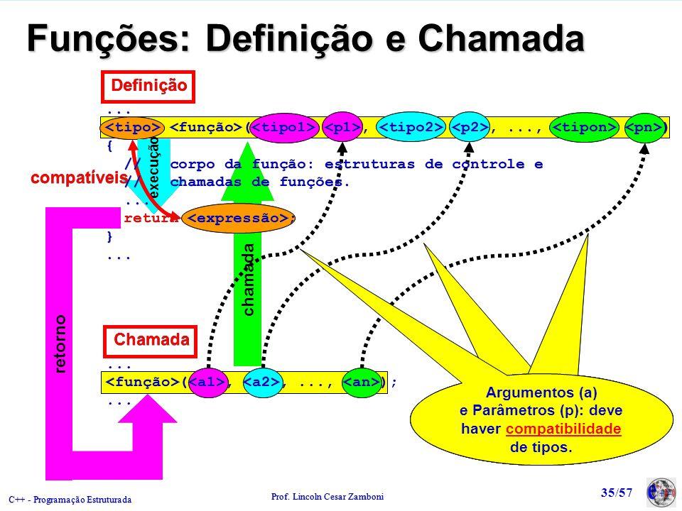 C++ - Programação Estruturada Prof. Lincoln Cesar Zamboni 35/57 chamada execução retorno Funções: Definição e Chamada... (,,..., );... (,,..., );... A