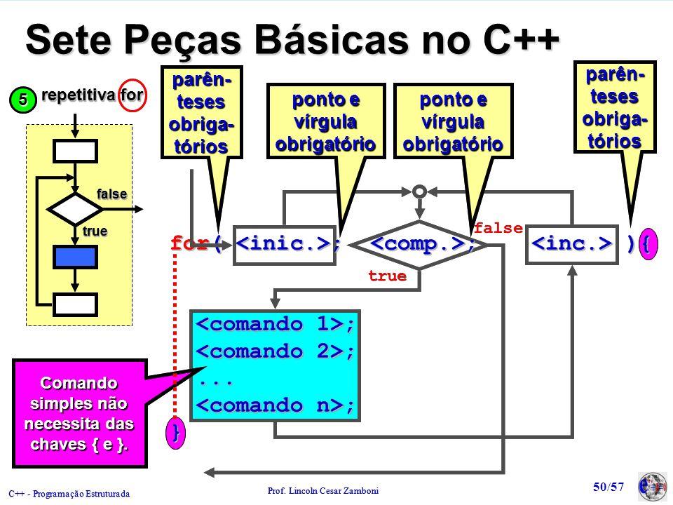 C++ - Programação Estruturada Prof. Lincoln Cesar Zamboni 50/57 Sete Peças Básicas no C++ 55 falsefalse truetrue repetitiva for for( ; ; ){ ; ;......