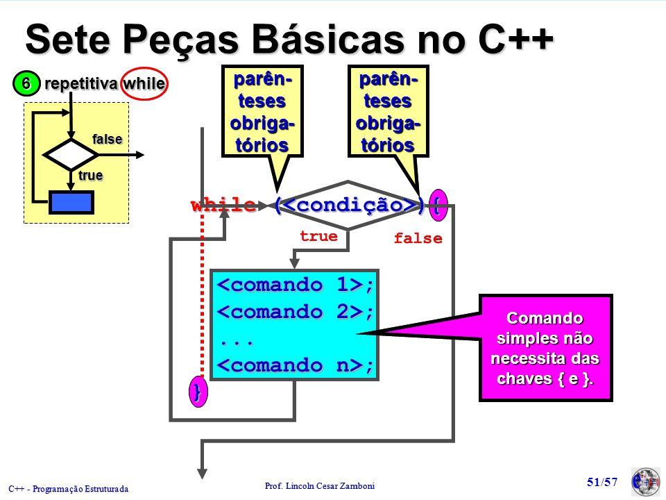 C++ - Programação Estruturada Prof. Lincoln Cesar Zamboni 51/57 Sete Peças Básicas no C++ while ( ){ ; ;...... ; ;} while ( ){ ; ;...... ; ;} true fal
