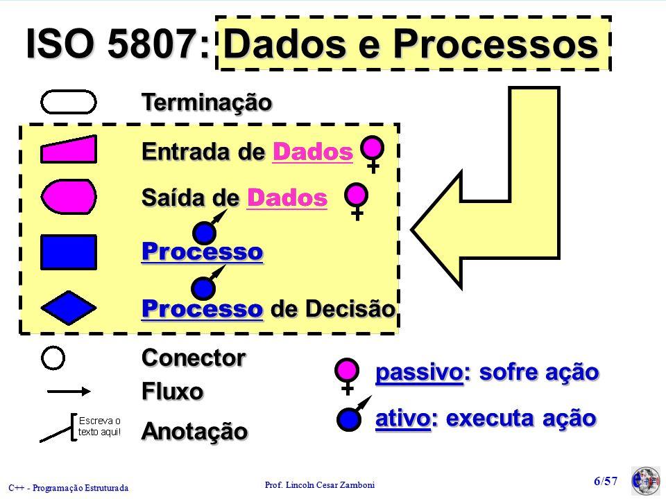 C++ - Programação Estruturada Prof. Lincoln Cesar Zamboni 6/57 ISO 5807: Dados e Processos TerminaçãoTerminação Entrada de Entrada de Dados Saída de S