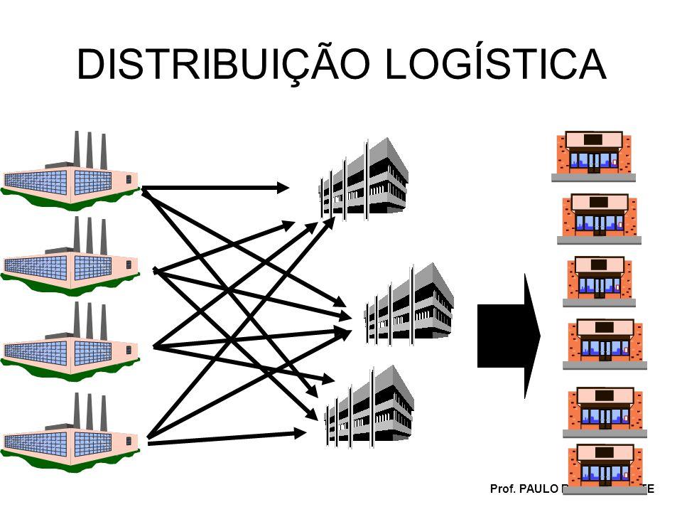 Prof. PAULO ROBERTO LEITE DISTRIBUIÇÃO LOGÍSTICA