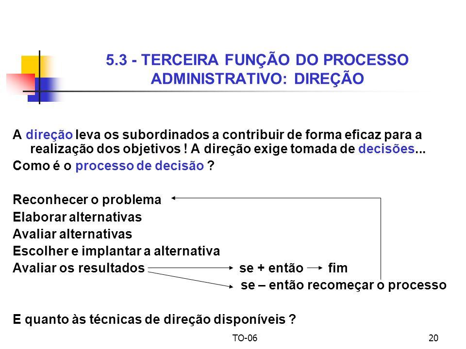 TO-0620 A direção leva os subordinados a contribuir de forma eficaz para a realização dos objetivos .