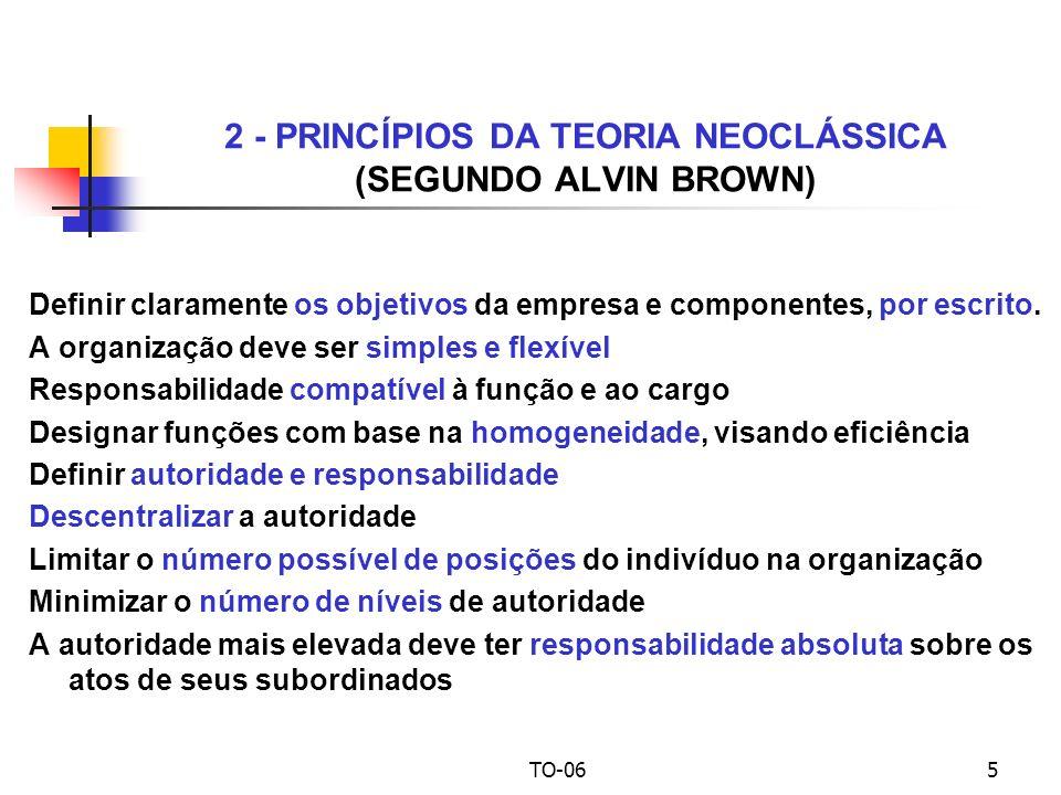 TO-065 Definir claramente os objetivos da empresa e componentes, por escrito.