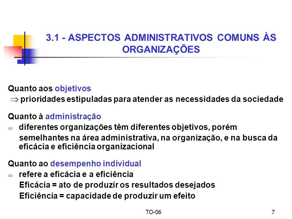 TO-068 É a medida da concentração ou distribuição de autoridade nos vários níveis da organização.