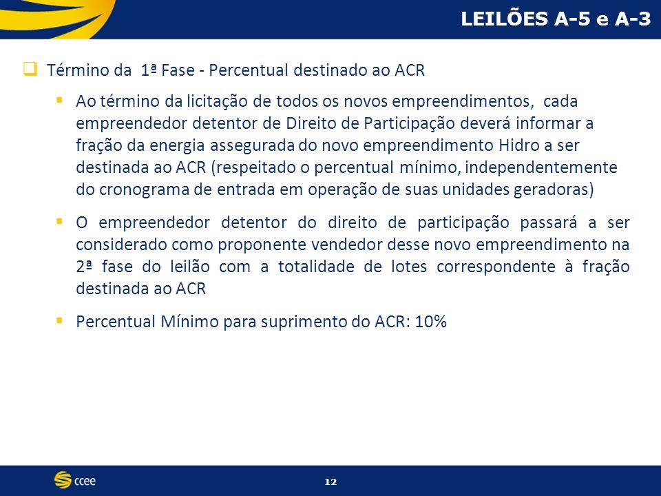 12 LEILÕES A-5 e A-3 Término da 1ª Fase - Percentual destinado ao ACR Ao término da licitação de todos os novos empreendimentos, cada empreendedor det
