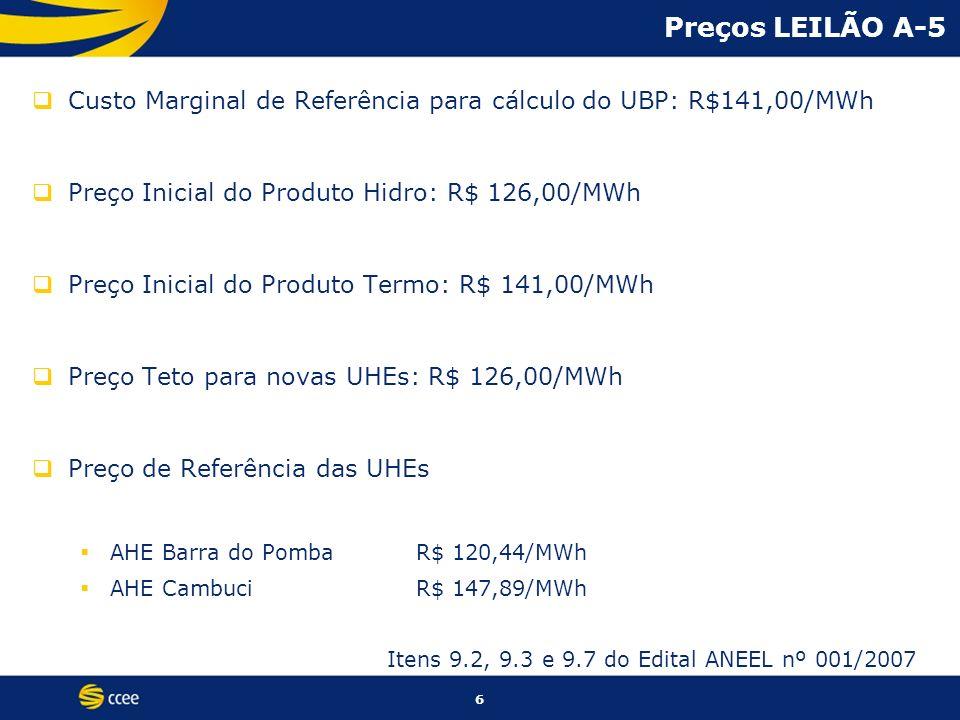 6 Preços LEILÃO A-5 Custo Marginal de Referência para cálculo do UBP: R$141,00/MWh Preço Inicial do Produto Hidro: R$ 126,00/MWh Preço Inicial do Prod