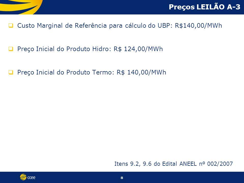 8 Preços LEILÃO A-3 Custo Marginal de Referência para cálculo do UBP: R$140,00/MWh Preço Inicial do Produto Hidro: R$ 124,00/MWh Preço Inicial do Prod