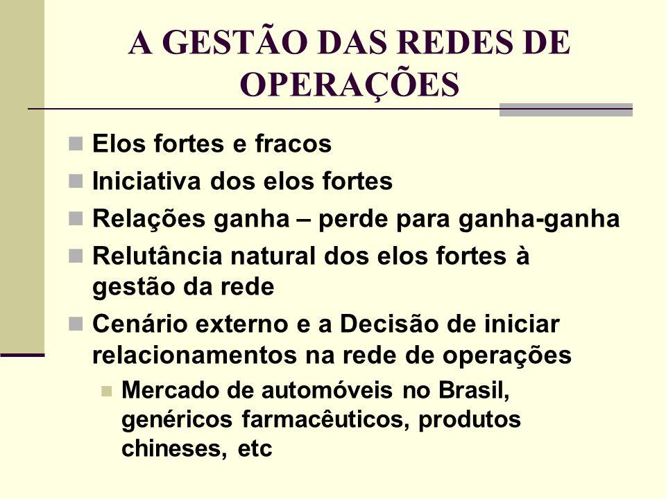 PROF. PAULO ROBERTO LEITE DECISÃO DE TERCEIRIZAR CUSTOS TOTAIS Ni = 143 casas VOLUME DE INDIFERENÇA NÚMERO DE CASAS CUSTO DE OPERAÇÃO PRÓPRIA CUSTO DE