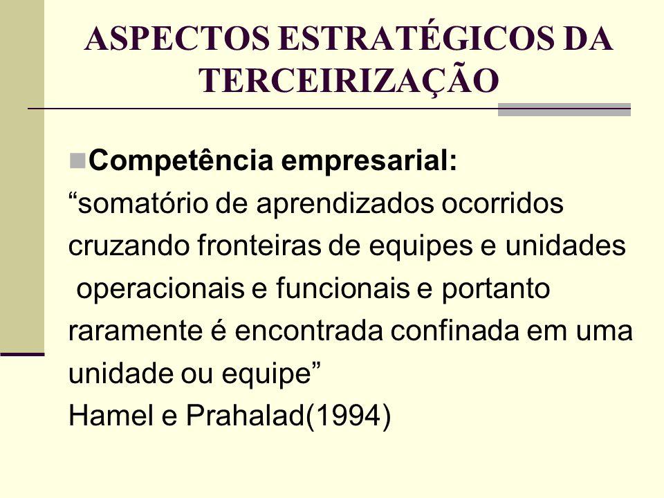 PROF. PAULO ROBERTO LEITE DECISÕES DE REDE OPERACIONAL INTEGRAÇÃO : Produzir ou comprar no mercado; adquirir elos na cadeia industrial. Decisão estrat