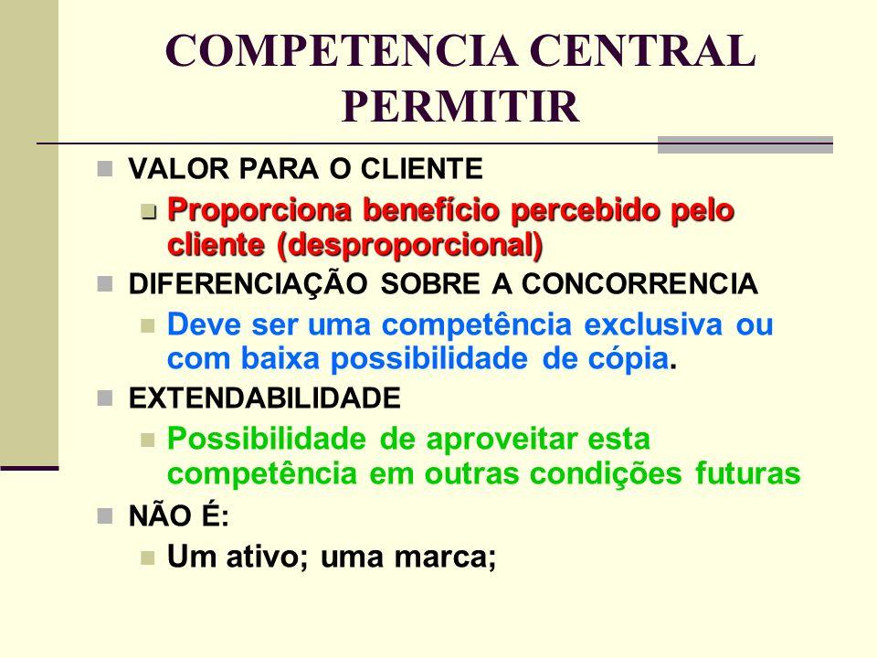 ASPECTOS ESTRATÉGICOS DA TERCEIRIZAÇÃO Competência empresarial: somatório de aprendizados ocorridos cruzando fronteiras de equipes e unidades operacio