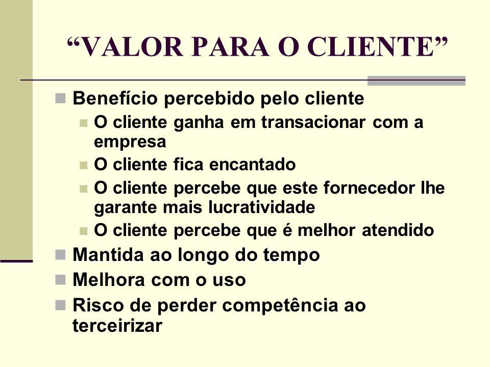 COMPETENCIA CENTRAL PERMITIR VALOR PARA O CLIENTE Proporciona benefício percebido pelo cliente (desproporcional) Proporciona benefício percebido pelo