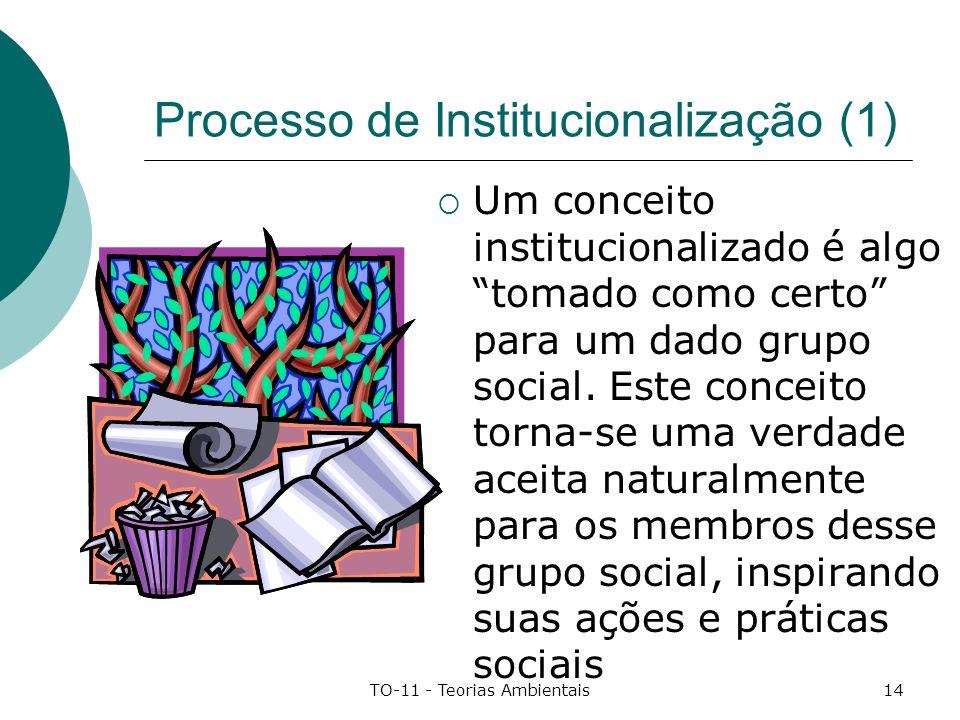 TO-11 - Teorias Ambientais14 Processo de Institucionalização (1) Um conceito institucionalizado é algo tomado como certo para um dado grupo social. Es