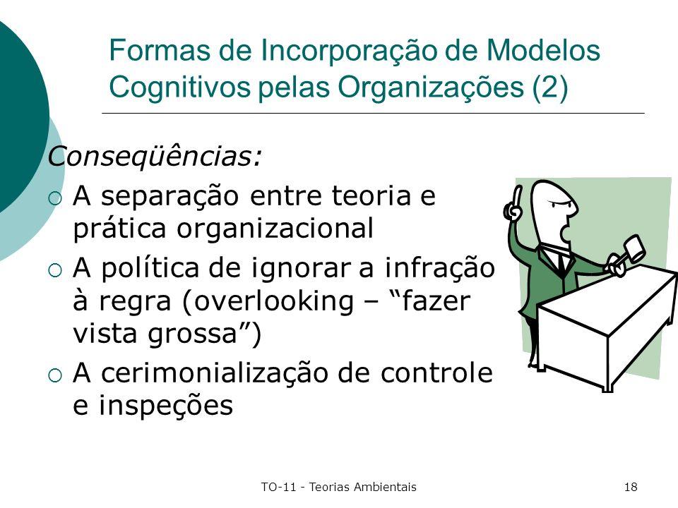 TO-11 - Teorias Ambientais18 Formas de Incorporação de Modelos Cognitivos pelas Organizações (2) Conseqüências: A separação entre teoria e prática org