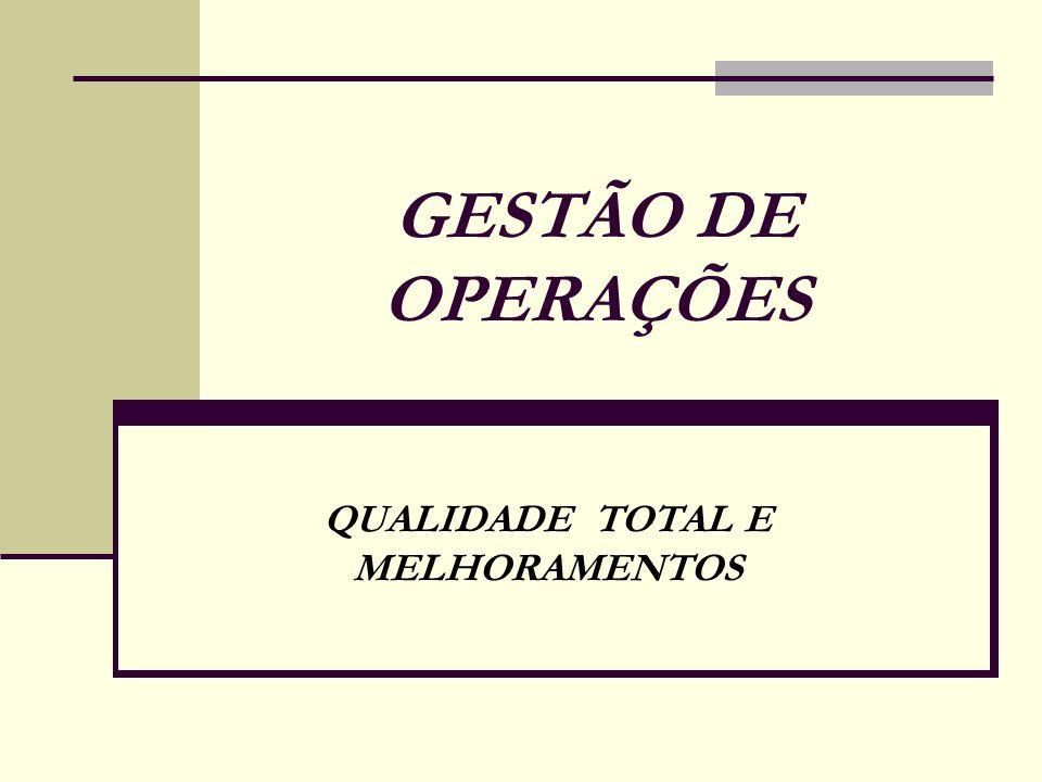 GESTÃO DE OPERAÇÕES QUALIDADE TOTAL E MELHORAMENTOS