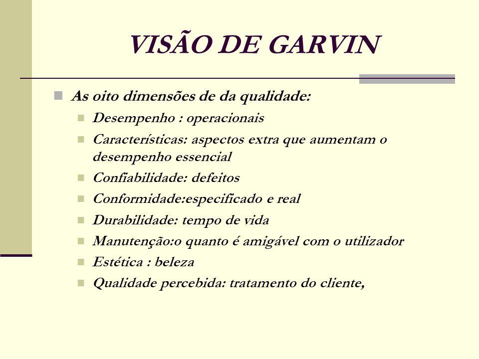 VISÃO DE GARVIN As oito dimensões de da qualidade: Desempenho : operacionais Características: aspectos extra que aumentam o desempenho essencial Confi
