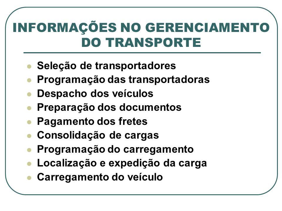 INFORMAÇÕES NO GERENCIAMENTO DO TRANSPORTE Seleção de transportadores Programação das transportadoras Despacho dos veículos Preparação dos documentos