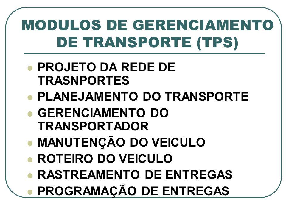 MODULOS DE GERENCIAMENTO DE TRANSPORTE (TPS) PROJETO DA REDE DE TRASNPORTES PLANEJAMENTO DO TRANSPORTE GERENCIAMENTO DO TRANSPORTADOR MANUTENÇÃO DO VE