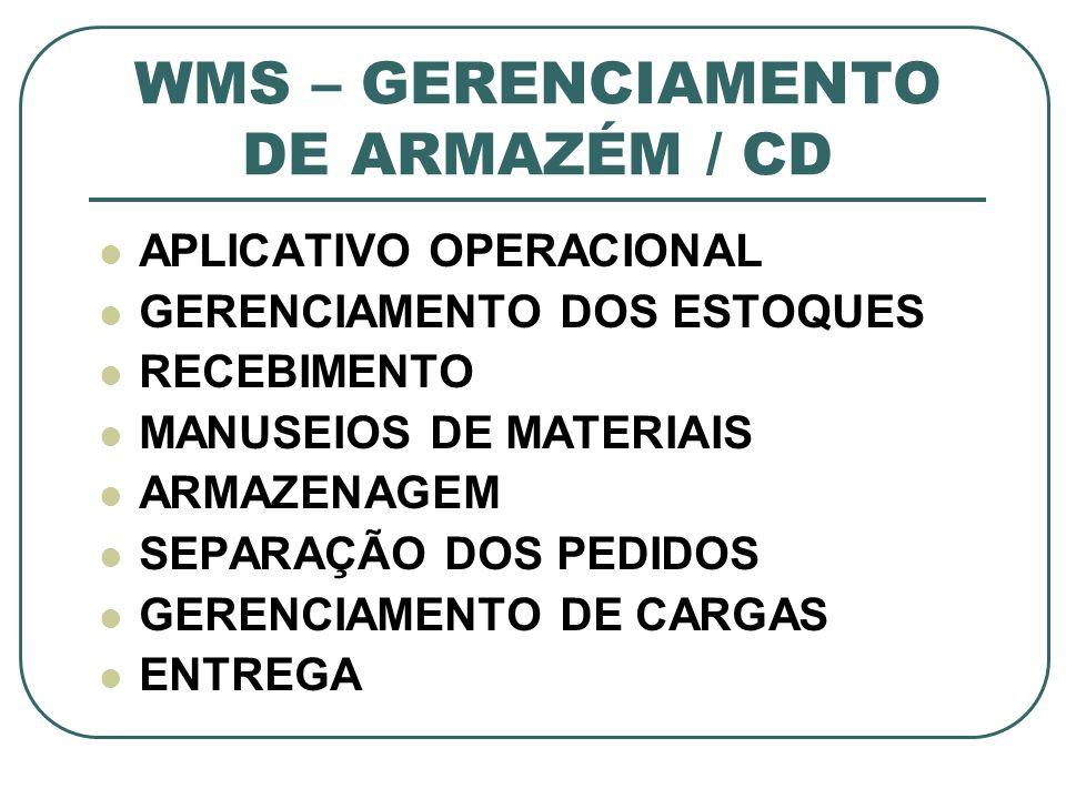 WMS – GERENCIAMENTO DE ARMAZÉM / CD APLICATIVO OPERACIONAL GERENCIAMENTO DOS ESTOQUES RECEBIMENTO MANUSEIOS DE MATERIAIS ARMAZENAGEM SEPARAÇÃO DOS PED
