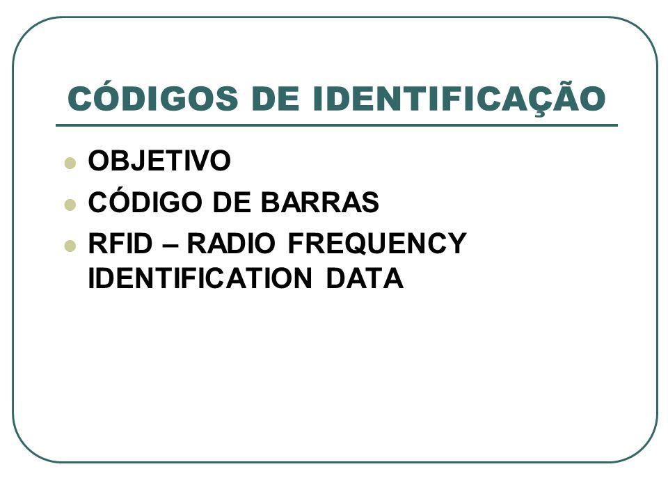 CÓDIGOS DE IDENTIFICAÇÃO OBJETIVO CÓDIGO DE BARRAS RFID – RADIO FREQUENCY IDENTIFICATION DATA
