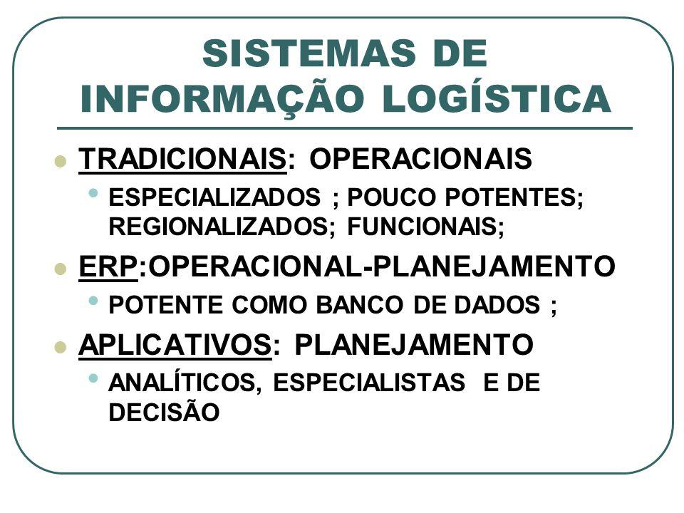 SISTEMAS DE INFORMAÇÃO LOGÍSTICA TRADICIONAIS: OPERACIONAIS ESPECIALIZADOS ; POUCO POTENTES; REGIONALIZADOS; FUNCIONAIS; ERP:OPERACIONAL-PLANEJAMENTO