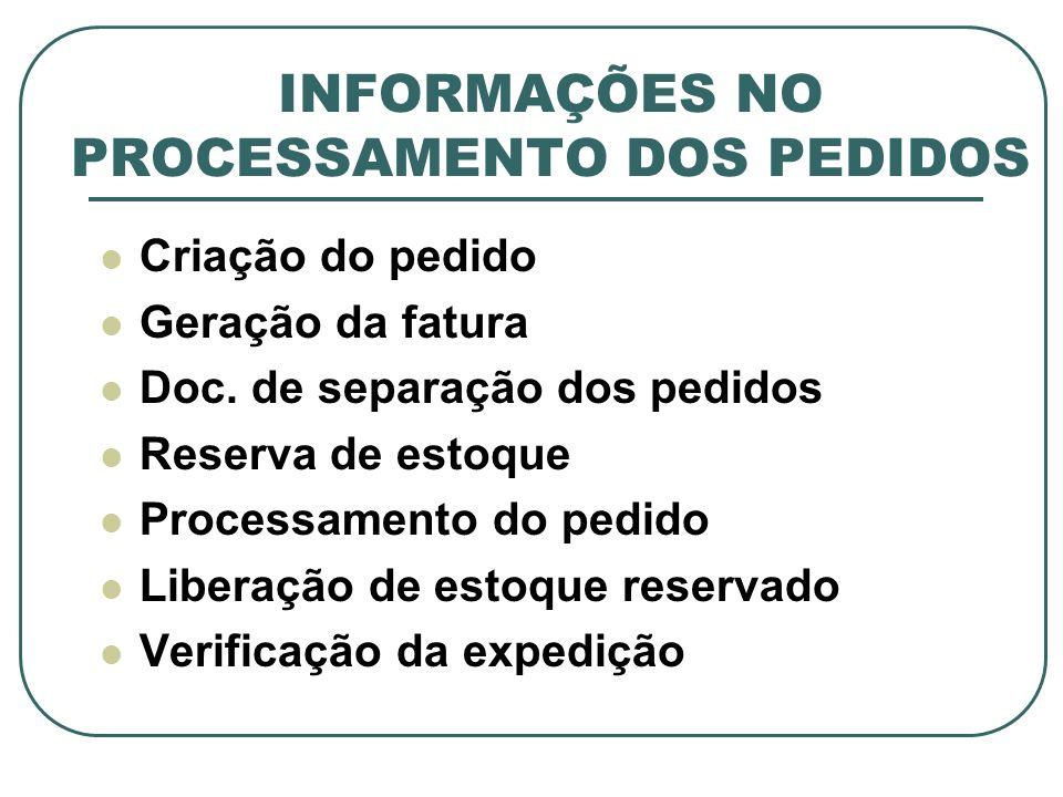 INFORMAÇÕES NO PROCESSAMENTO DOS PEDIDOS Criação do pedido Geração da fatura Doc. de separação dos pedidos Reserva de estoque Processamento do pedido