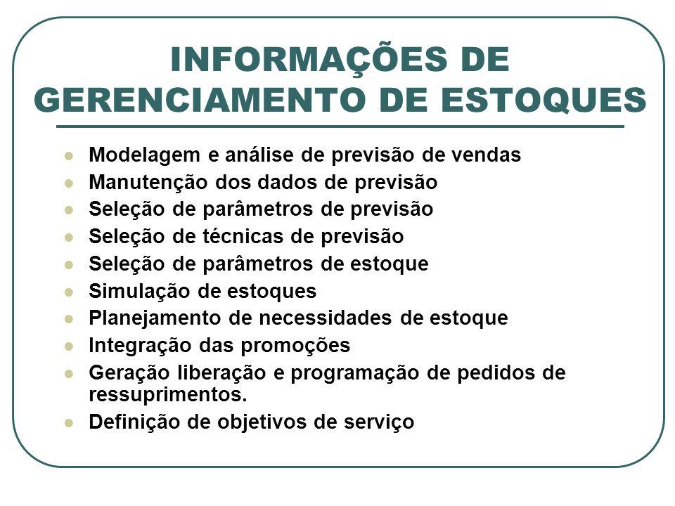 INFORMAÇÕES DE GERENCIAMENTO DE ESTOQUES Modelagem e análise de previsão de vendas Manutenção dos dados de previsão Seleção de parâmetros de previsão
