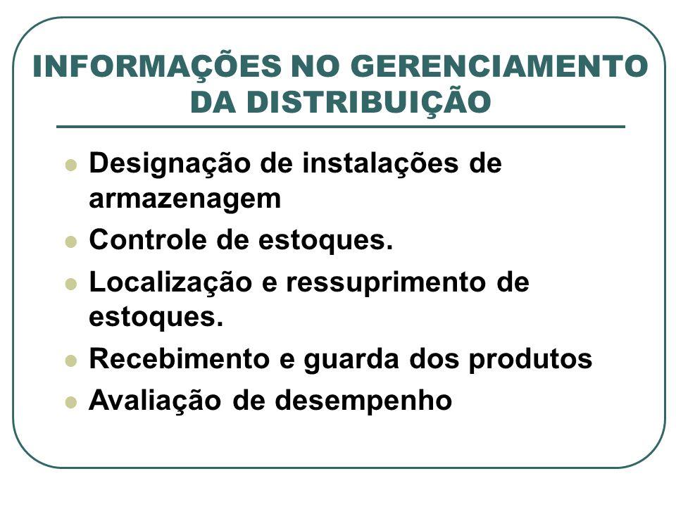 INFORMAÇÕES NO GERENCIAMENTO DA DISTRIBUIÇÃO Designação de instalações de armazenagem Controle de estoques. Localização e ressuprimento de estoques. R