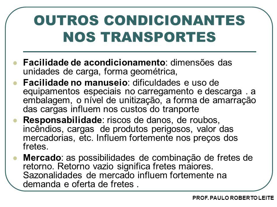 PROF. PAULO ROBERTO LEITE OUTROS CONDICIONANTES NOS TRANSPORTES Facilidade de acondicionamento: dimensões das unidades de carga, forma geométrica, Fac