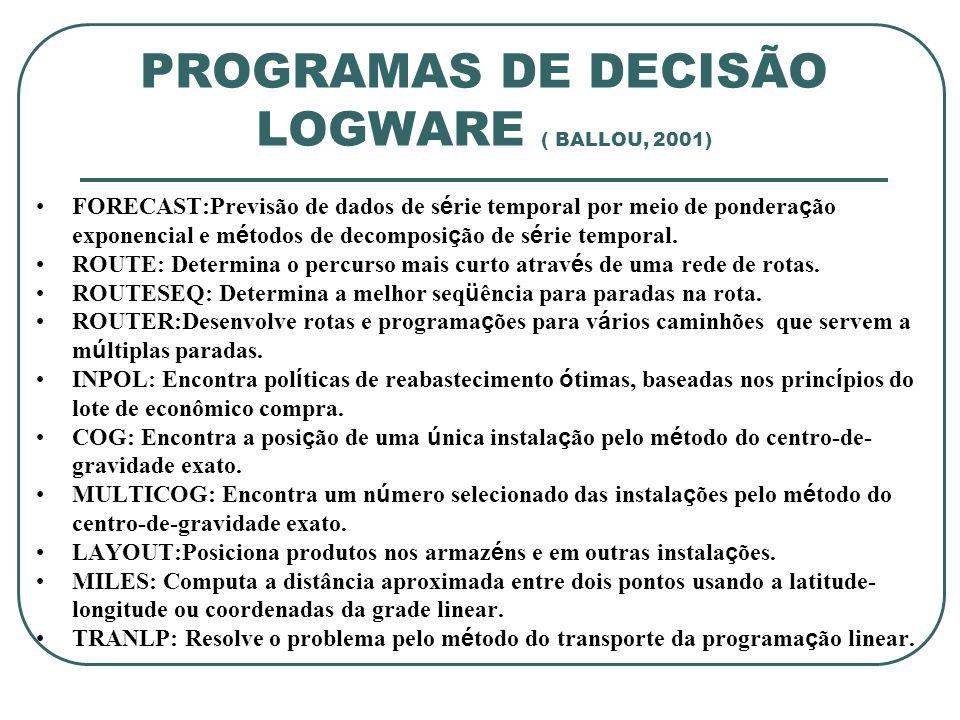 PROGRAMAS DE DECISÃO LOGWARE ( BALLOU, 2001) FORECAST:Previsão de dados de s é rie temporal por meio de pondera ç ão exponencial e m é todos de decomp