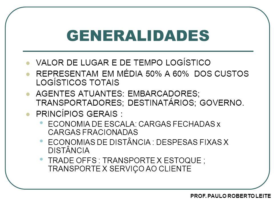 PROF. PAULO ROBERTO LEITE GENERALIDADES VALOR DE LUGAR E DE TEMPO LOGÍSTICO REPRESENTAM EM MÉDIA 50% A 60% DOS CUSTOS LOGÍSTICOS TOTAIS AGENTES ATUANT