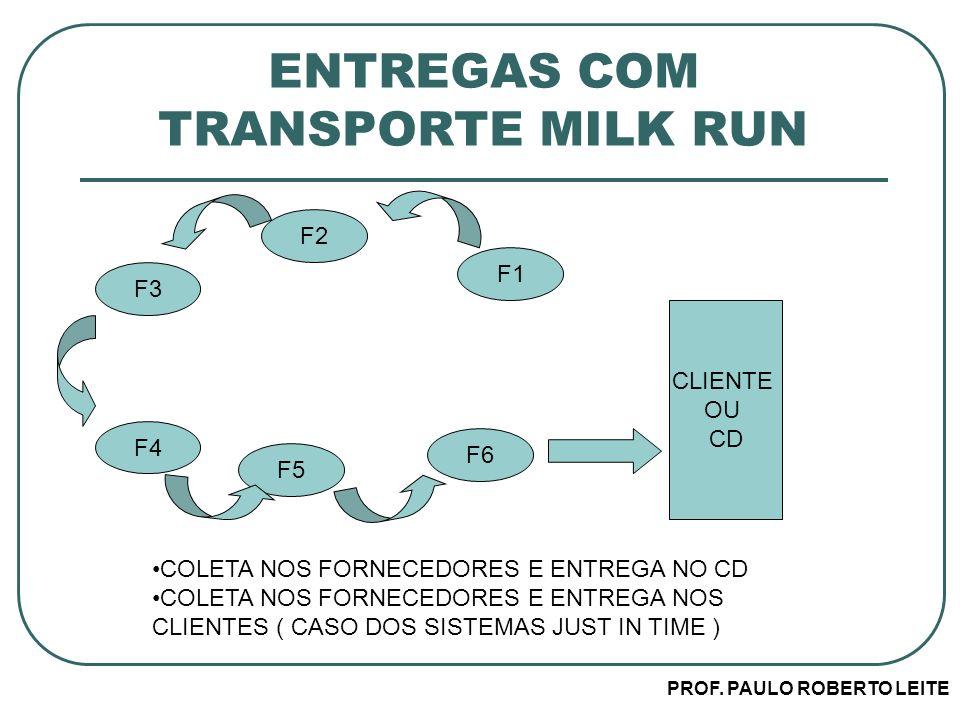 PROF. PAULO ROBERTO LEITE ENTREGAS COM TRANSPORTE MILK RUN F3 F5 F4 F1 F2 F6 CLIENTE OU CD COLETA NOS FORNECEDORES E ENTREGA NO CD COLETA NOS FORNECED