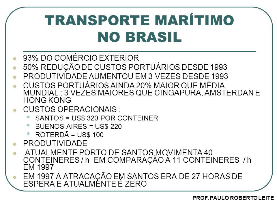 PROF. PAULO ROBERTO LEITE TRANSPORTE MARÍTIMO NO BRASIL 93% DO COMÉRCIO EXTERIOR 50% REDUÇÃO DE CUSTOS PORTUÁRIOS DESDE 1993 PRODUTIVIDADE AUMENTOU EM