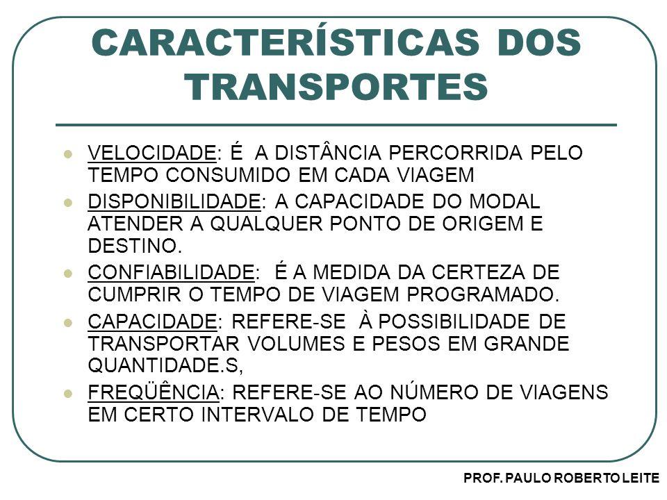 PROF. PAULO ROBERTO LEITE CARACTERÍSTICAS DOS TRANSPORTES VELOCIDADE: É A DISTÂNCIA PERCORRIDA PELO TEMPO CONSUMIDO EM CADA VIAGEM DISPONIBILIDADE: A