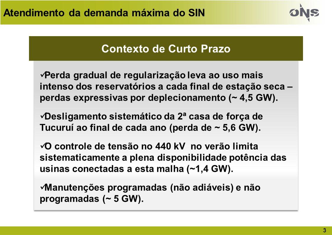4 Quadro resumo – SIN Situação em novembro de 2010 Disponibilidade de Potência em novembro de 2010 SE/COUHE ItaipuSNENTotal Potência instalada 263981260013388113841164675416 Perda deplecionamento 3090011173075824(*)10338 Manutenção22430149710113305081 Restrição Elétrica2012---- ANDE-950--- Disponibilidade18972116501077410066549256954 (*) Tucuruí II Perda de ~ 18 GW