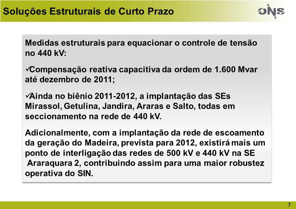 18 Inflexibilidade de Geração Térmica – PEN 2011