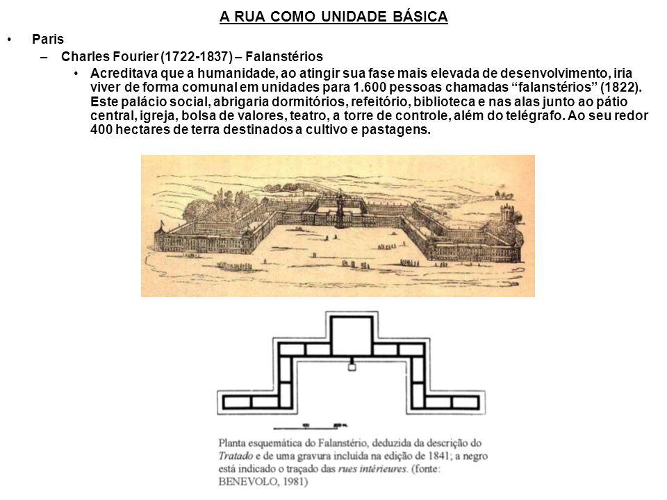 A RUA COMO UNIDADE BÁSICA Paris –Charles Fourier (1722-1837) – Falanstérios Acreditava que a humanidade, ao atingir sua fase mais elevada de desenvolv