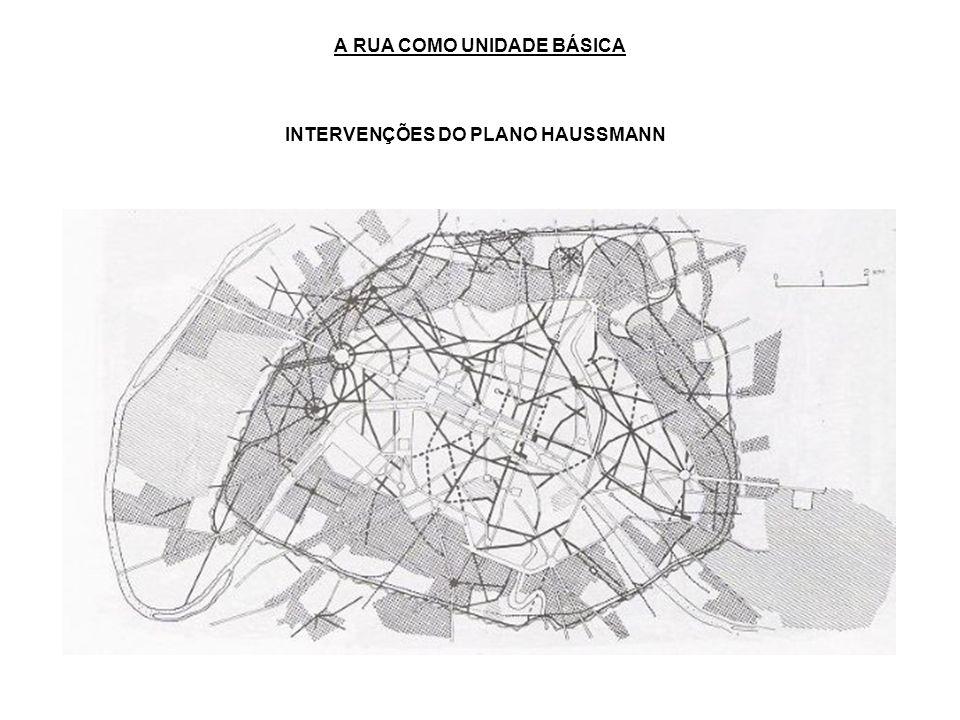 A RUA COMO UNIDADE BÁSICA INTERVENÇÕES DO PLANO HAUSSMANN