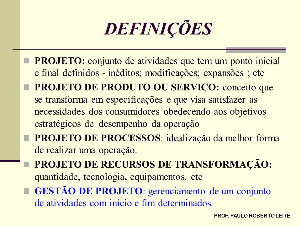 PROF. PAULO ROBERTO LEITE DEFINIÇÕES PROJETO: conjunto de atividades que tem um ponto inicial e final definidos - inéditos; modificações; expansões ;