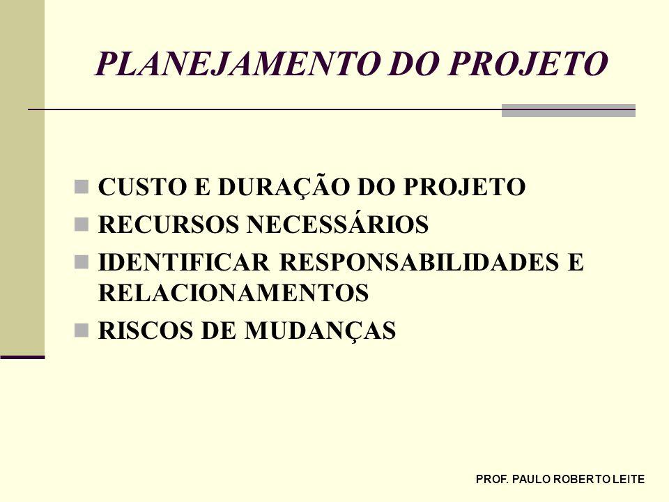 PROF. PAULO ROBERTO LEITE PLANEJAMENTO DO PROJETO CUSTO E DURAÇÃO DO PROJETO RECURSOS NECESSÁRIOS IDENTIFICAR RESPONSABILIDADES E RELACIONAMENTOS RISC