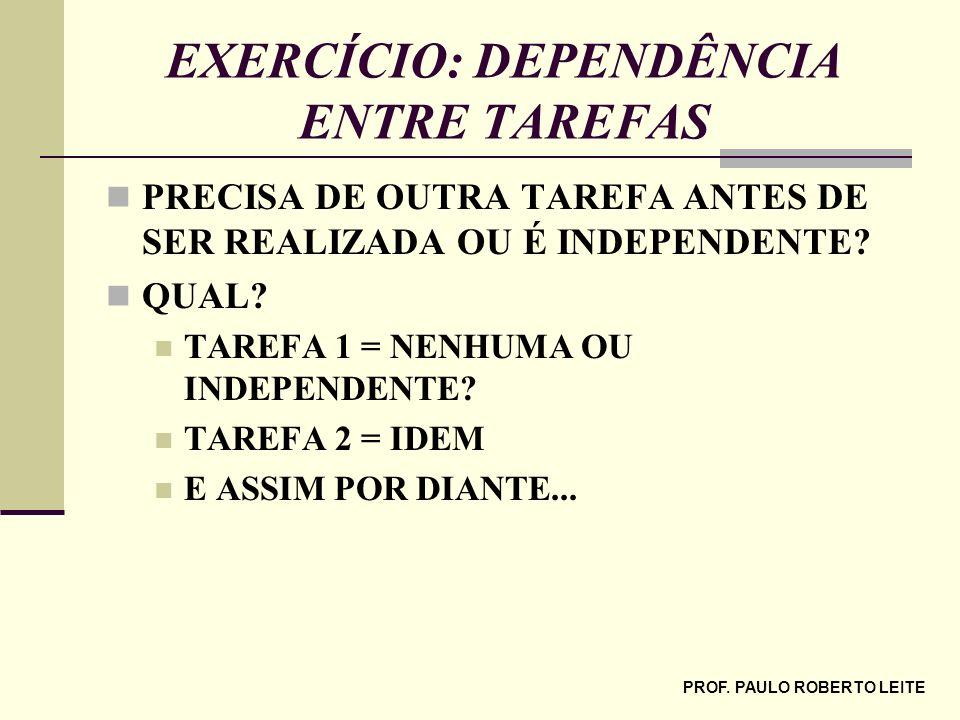 PROF. PAULO ROBERTO LEITE EXERCÍCIO: DEPENDÊNCIA ENTRE TAREFAS PRECISA DE OUTRA TAREFA ANTES DE SER REALIZADA OU É INDEPENDENTE? QUAL? TAREFA 1 = NENH