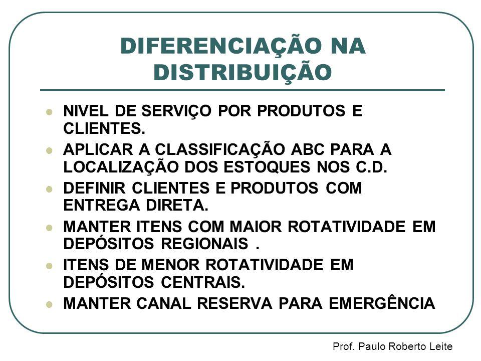 Prof.Paulo Roberto Leite DIFERENCIAÇÃO NA DISTRIBUIÇÃO NIVEL DE SERVIÇO POR PRODUTOS E CLIENTES.