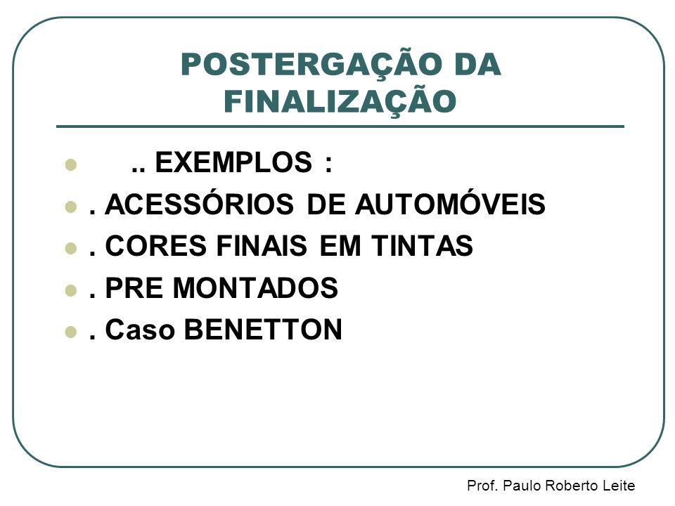 Prof.Paulo Roberto Leite POSTERGAÇÃO DA FINALIZAÇÃO..