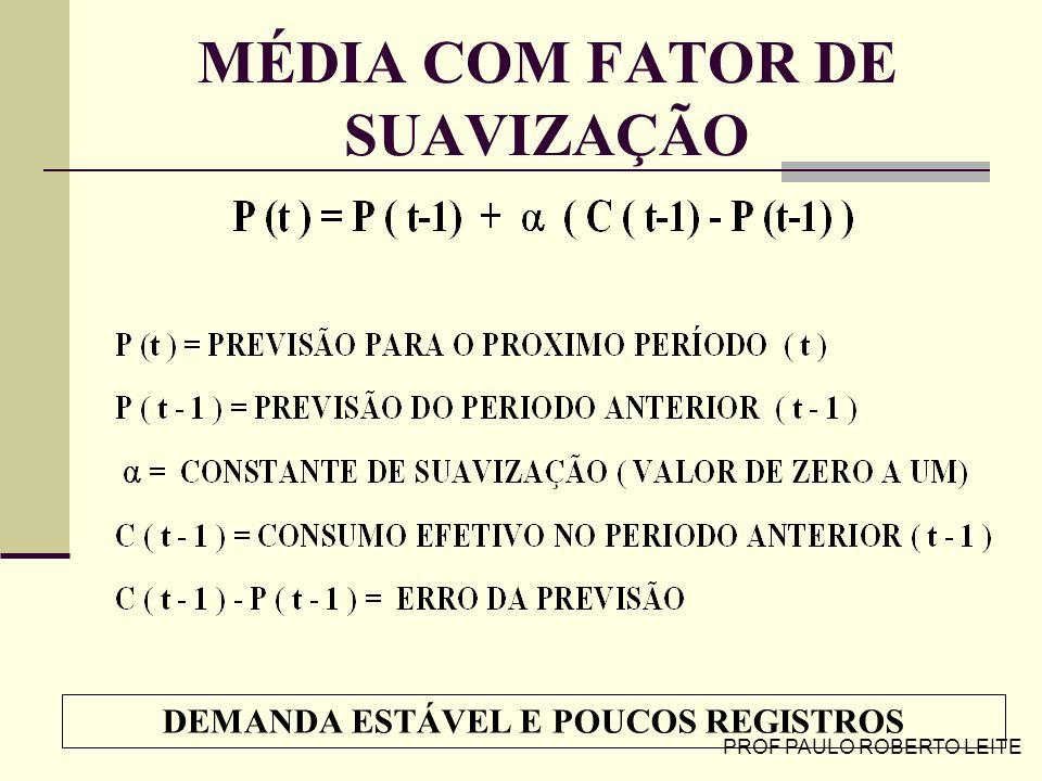 PROF PAULO ROBERTO LEITE MÉDIA COM FATOR DE SUAVIZAÇÃO DEMANDA ESTÁVEL E POUCOS REGISTROS