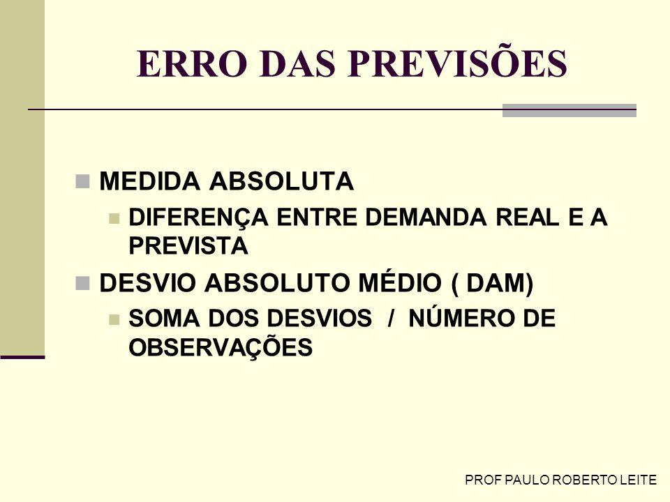 PROF PAULO ROBERTO LEITE ERRO DAS PREVISÕES MEDIDA ABSOLUTA DIFERENÇA ENTRE DEMANDA REAL E A PREVISTA DESVIO ABSOLUTO MÉDIO ( DAM) SOMA DOS DESVIOS /