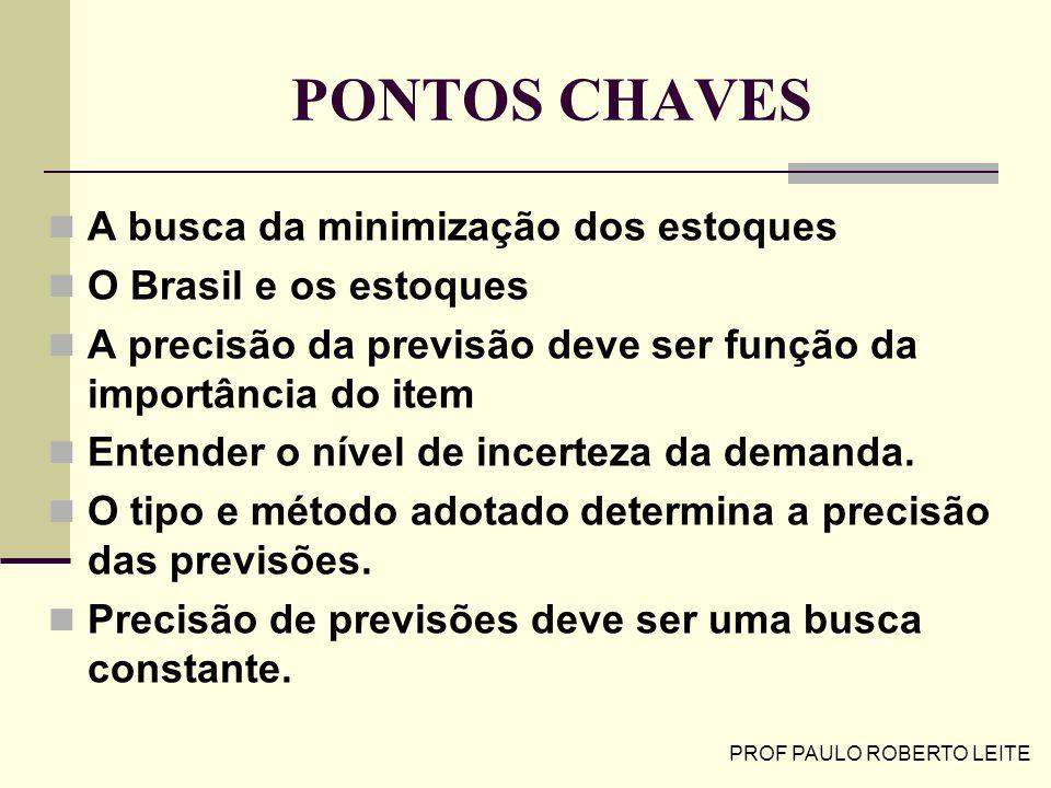 PROF PAULO ROBERTO LEITE PONTOS CHAVES A busca da minimização dos estoques O Brasil e os estoques A precisão da previsão deve ser função da importânci