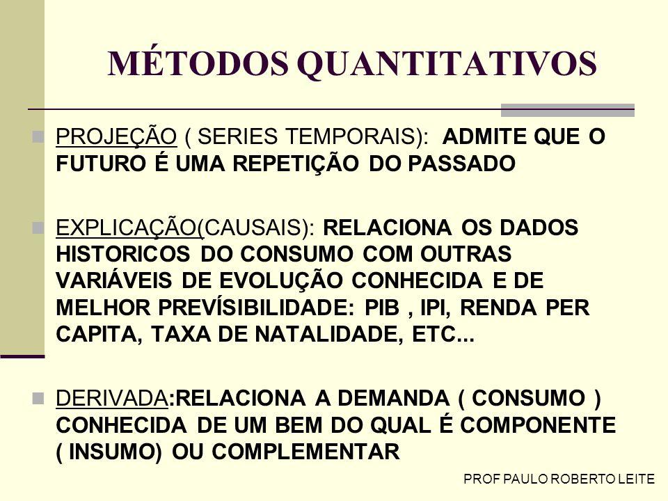 PROF PAULO ROBERTO LEITE MÉTODOS QUANTITATIVOS PROJEÇÃO ( SERIES TEMPORAIS): ADMITE QUE O FUTURO É UMA REPETIÇÃO DO PASSADO EXPLICAÇÃO(CAUSAIS): RELAC